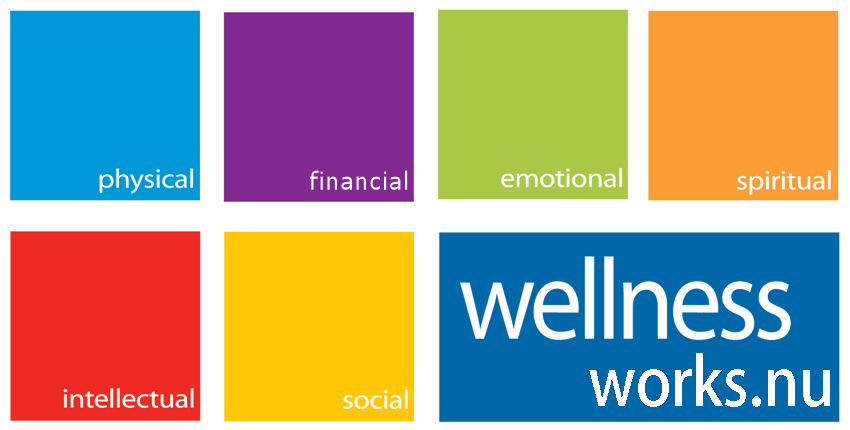 wellnessworks
